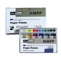 Millimeter Marked Paper Points - Slide Pack