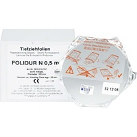 Folidur Splint Materials